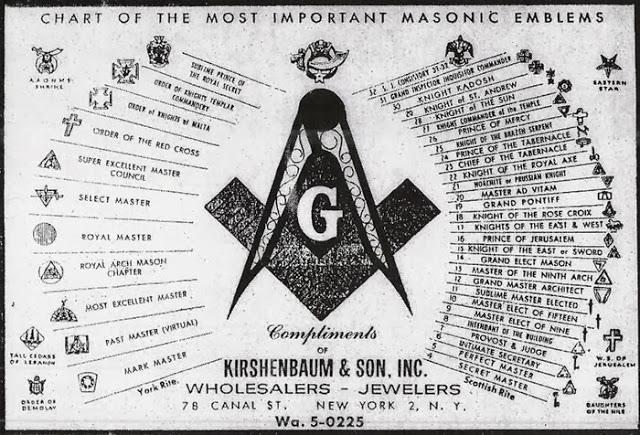 02+Masonic+emblem
